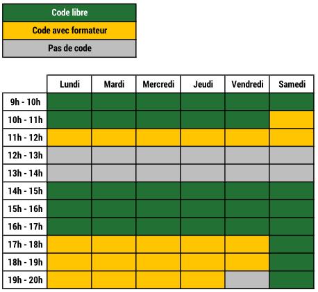 ABS - Code libre et avec formateur